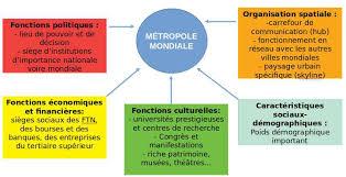 fonctions-metro-acstrasbourg